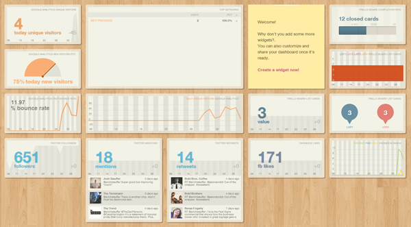 Ducksboard Dashboard